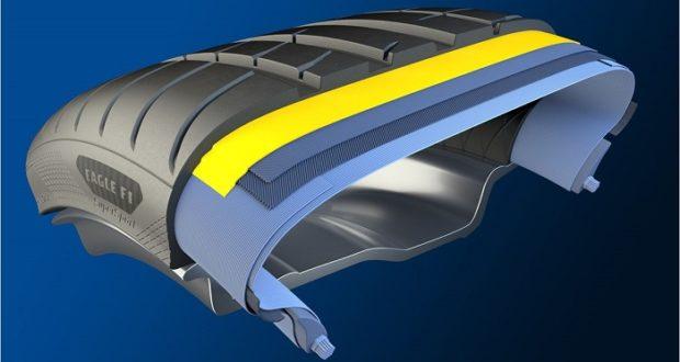 Mocne i szybkie auta potrzebują oponiarskich technologii z wyższej półki