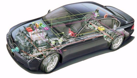 Inne rodzaje Badanie instalacji elektrycznej samochodu - Auto Service Manager UL04